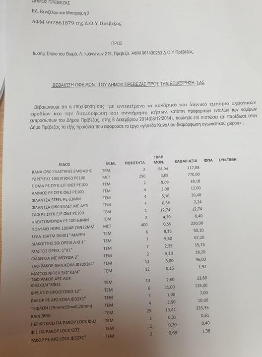 Δήμος Πρέβεζας : Ο Μπαίλης ανακοίνωσε το γήπεδο Καναλίου, το οποίο έκανε άλλος, ο οποίος δεν πληρώθηκε!!!
